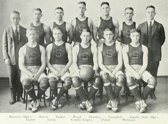 Syracuse Basketball 1920-1921 Team Photo